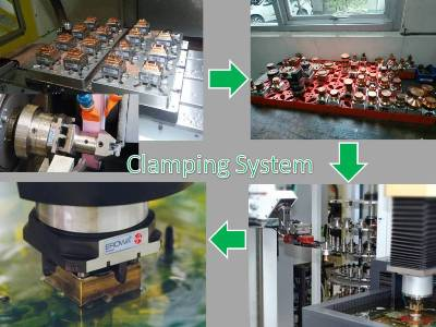 Mould Making Business Clamping System