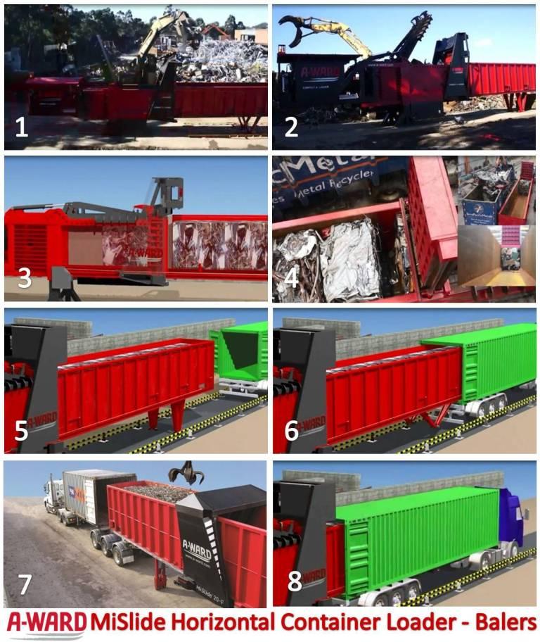 Horizontal Container Unloader alat bantu memuat dan memadatkan