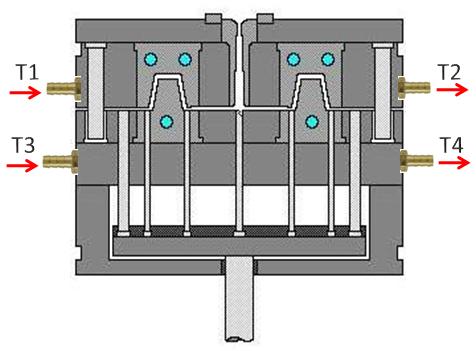 Menentukan Kebutuhan Debit Air Pendingin Injection Mold