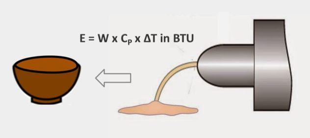 Menghitung Energi Perpindahan Panas Injection Molding