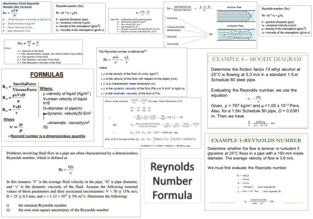 Formula Diameter Cooling Channel Mold Reynolds Number