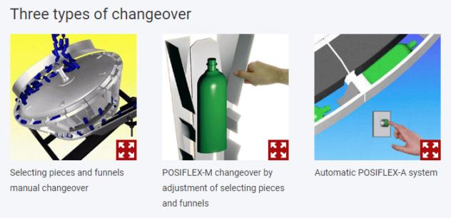 Automatic & Manual changeover Bottle Unscrambler