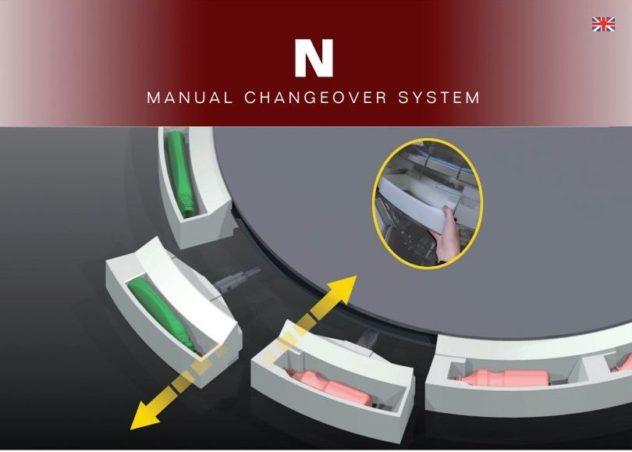 Manual changeover system bottle unscrambler